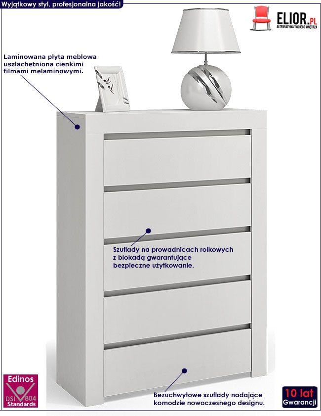 Biała komoda na ubrania, dokumenty Lorena 2X