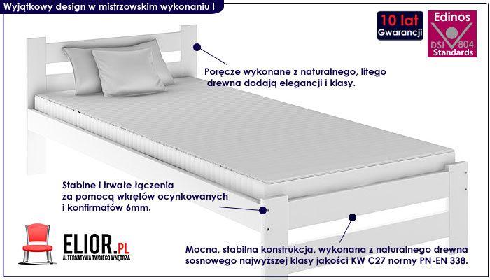 łóżko biale jednoosobowe 90x200