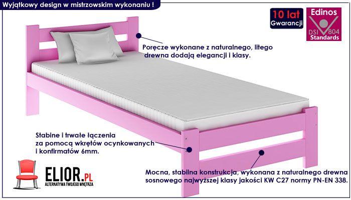 łóżko różowe jednoosobowe dla dziewczynki 90x200
