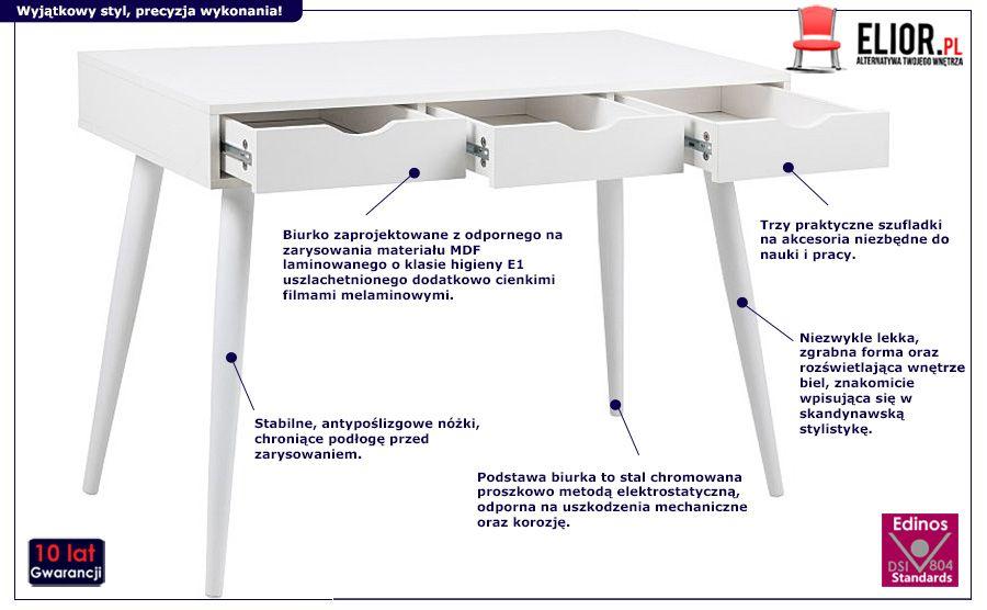 Stylowe biurko skandynawskie Dolio - białe