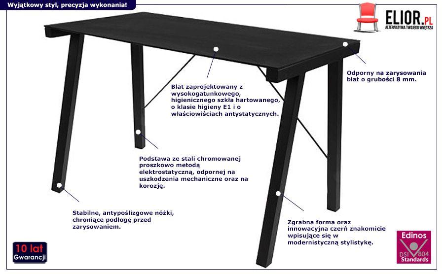 Nowoczesne biurko Epsilo - czarne