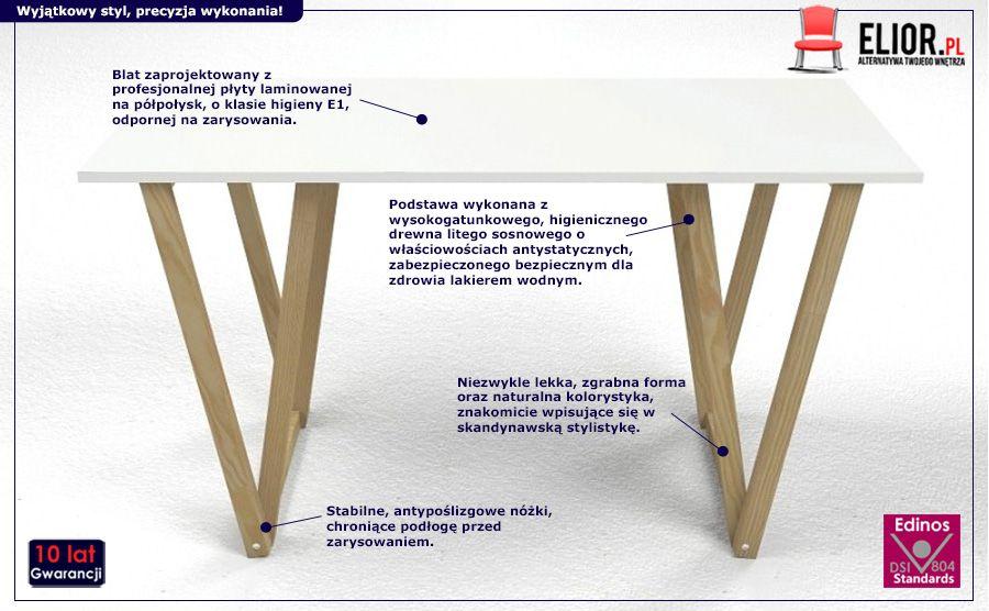 Skandynawskie biurko Alto 2X - modne