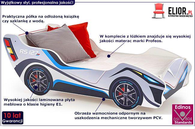 Łóżko dla chłopca samochód wyścigowy Resir