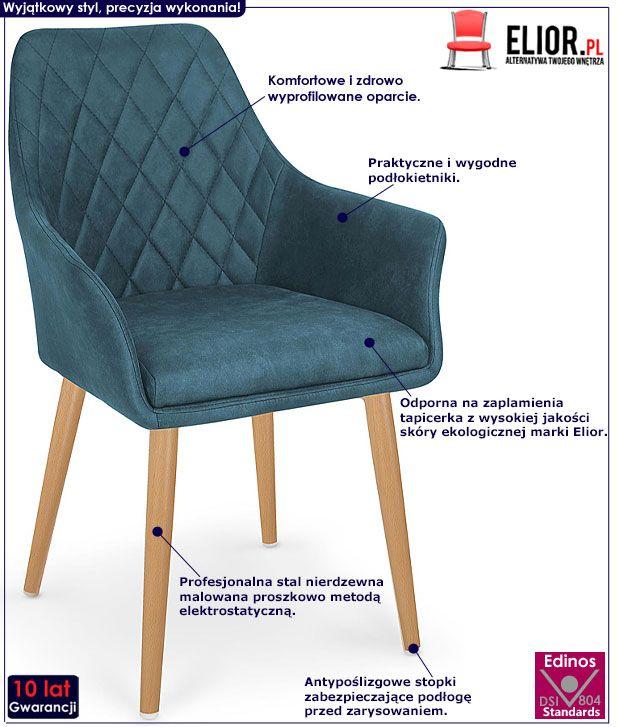 Granatowe krzesło do stołu, biurka Syvis