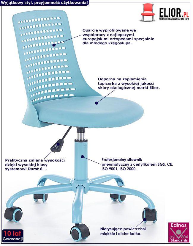 Wentylowany niebieski fotel młodzieżowy Moli