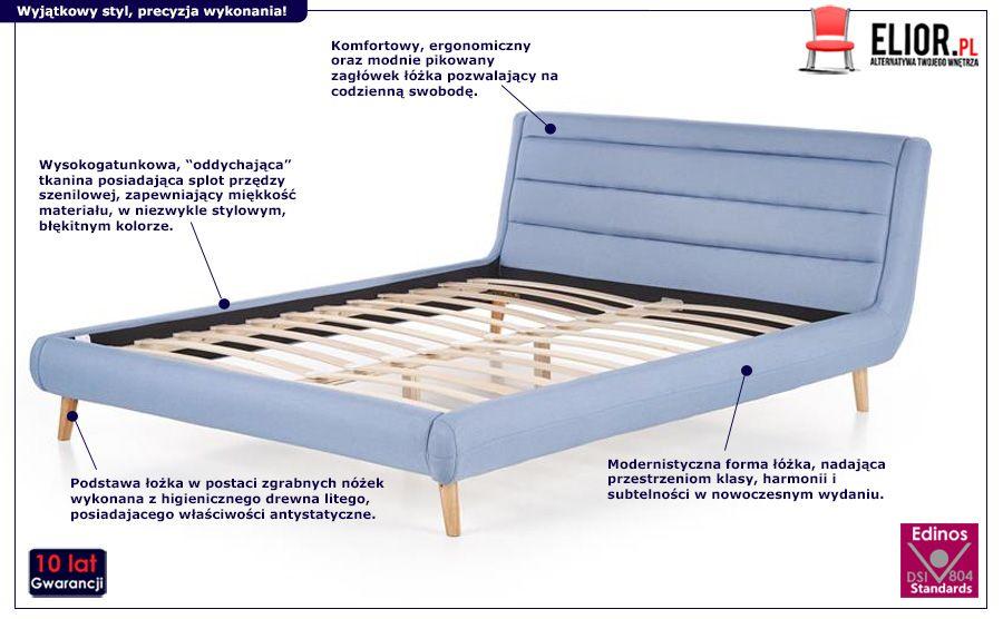 Designerskie łóżko Dalmar 160 cm - niebieskie