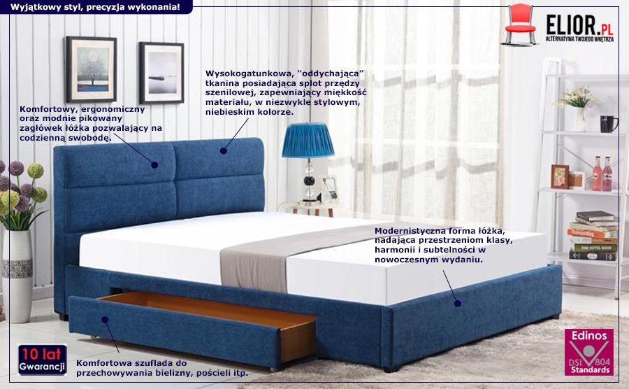 Modne łóżko Laos - niebieskie