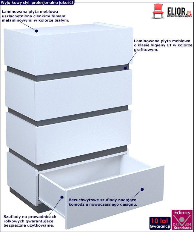 Biała komoda biurowa z 4 szufladami Sedia 4X