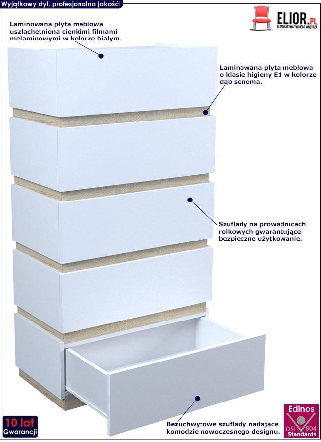 Biała komoda z 5 szufladami do salonu Sedia 6X
