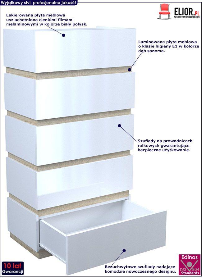 Lakierowana biała komoda z 5 szufladami Sedia 7X