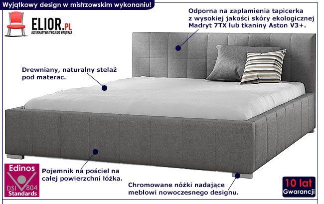 Małżeńskie łóżko tapicerowane z pojemnikiem na pościel 180x200 Iveno