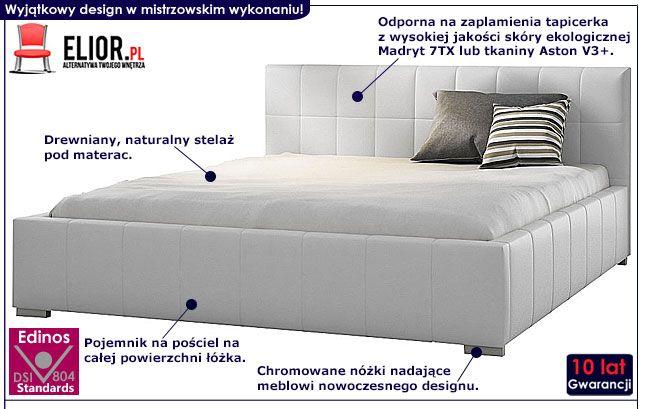 Dwuosobowe łóżko tapicerowane ze stelażem Iveno 160x200