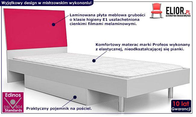 Różowe łóżko dla dziewczynki z materacem 90x200 Kormi