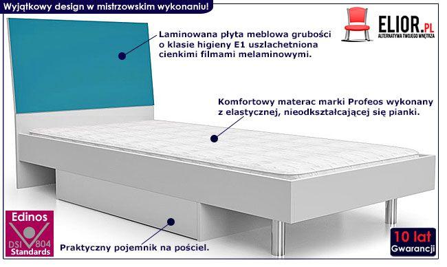 Turkusowe łóżko z pojemnikiem na pościel i materacem Kormi 90x200