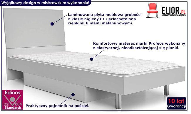 Białe łóżko jednoosobowe z materacem Kormi 90x200