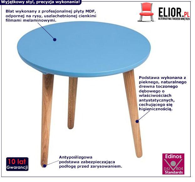 Skandynawski stolik kawowy Telix - niebieski