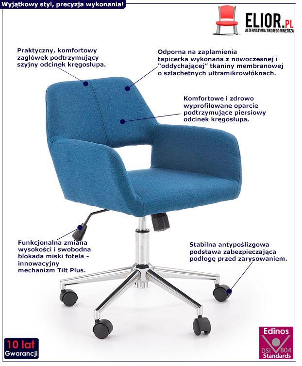 Modny fotel Sofaro - niebieski
