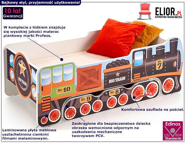 Łóżko dla dziecka z materacem lokomotywa Milo 6X