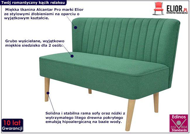 Zielona materiałowa sofa Shelly