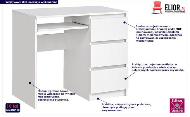 Modne biurko Luvio - białe