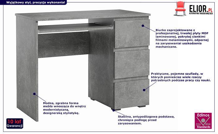 Industrialne biurko Luvio - beton