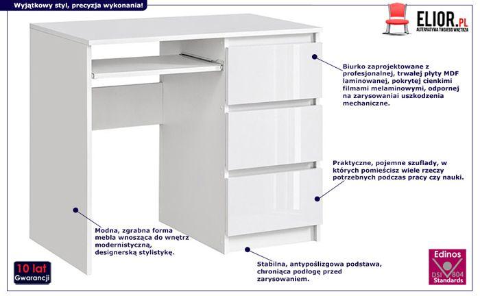 Designrskie biurko Luvio 2X - wysoki połysk