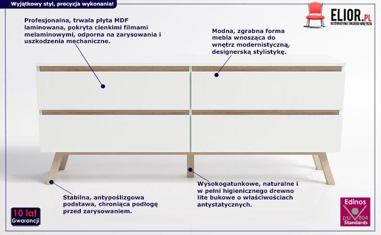 Stylowa komoda Enna 2X - biała