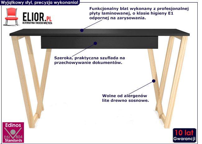 czarne biurko skandynawskie