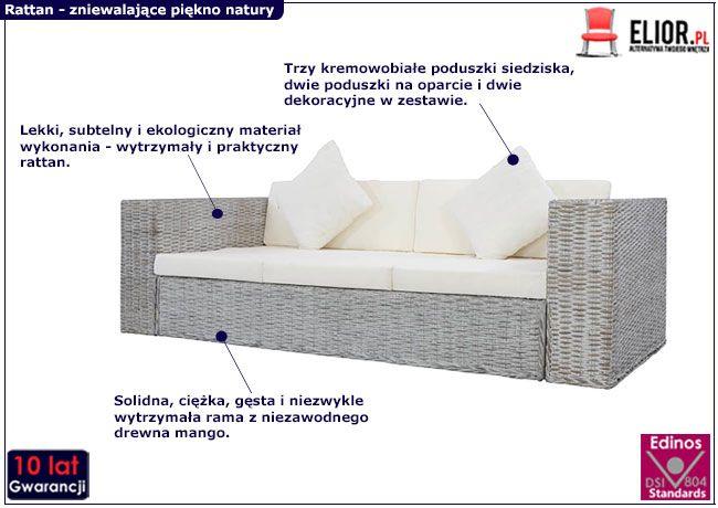 sofa Alani 3C informacje
