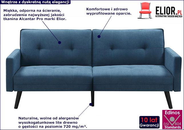 Niebieska sofa Lanila.