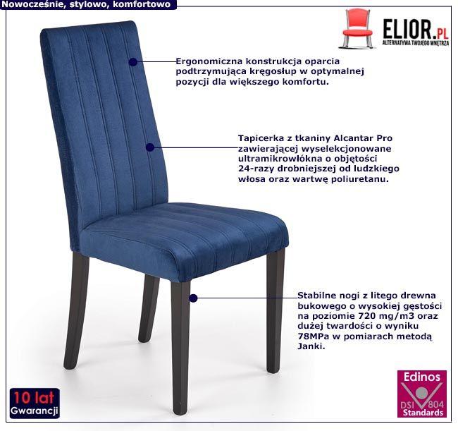 Pikowane tapicerowane krzesła krzesło granatowe nowe piękne