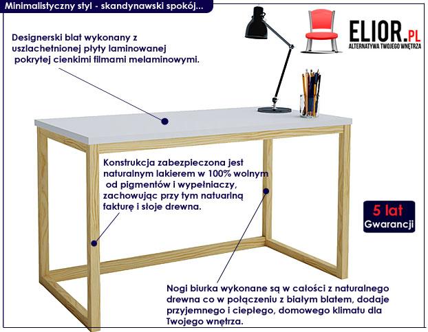 biurko białe Inelo T3