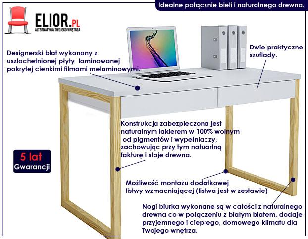 białe biurko Inelo X5