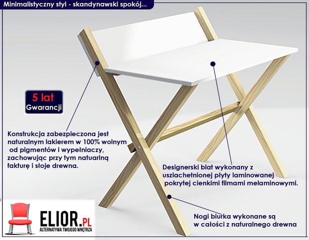 skandynawskie białe biurko Inelo Z3