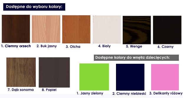 kolory stołów
